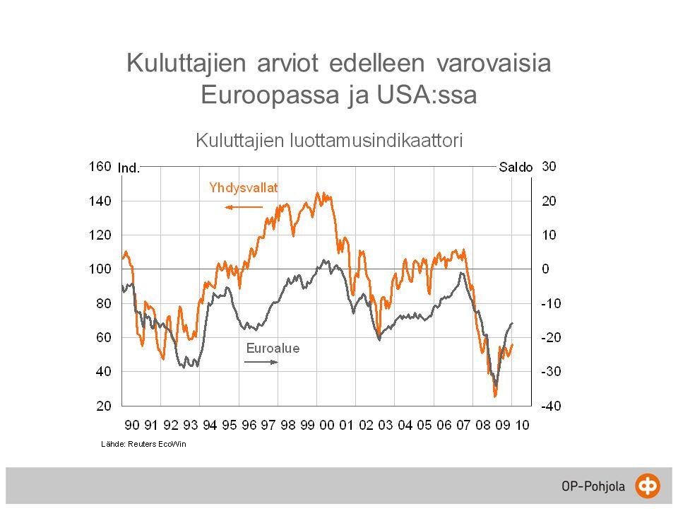 Kuluttajien arviot edelleen varovaisia Euroopassa ja USA:ssa