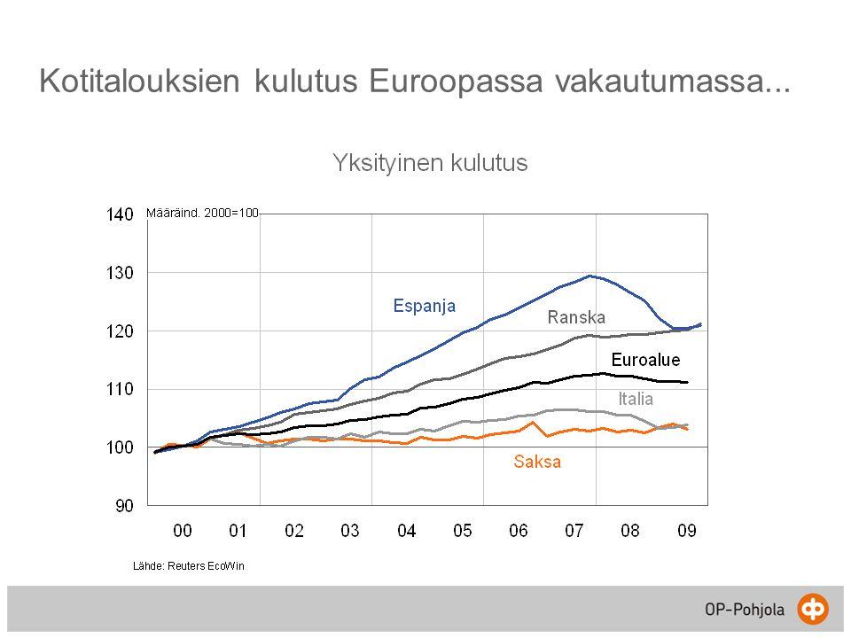 Kotitalouksien kulutus Euroopassa vakautumassa...