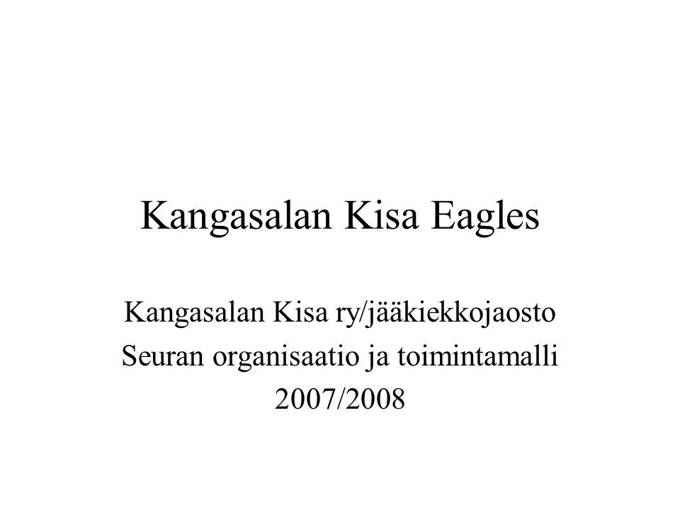 Kangasalan Kisa Eagles Kangasalan Kisa ry/jääkiekkojaosto Seuran organisaatio ja toimintamalli 2007/2008