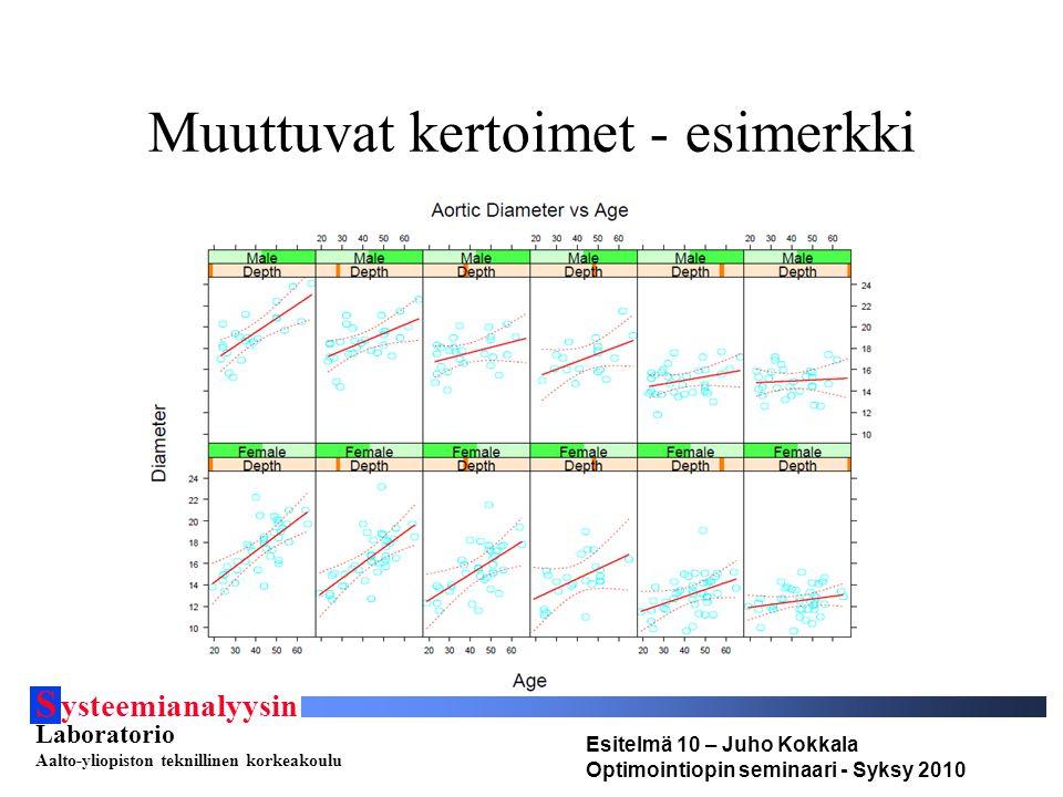 S ysteemianalyysin Laboratorio Aalto-yliopiston teknillinen korkeakoulu Esitelmä 10 – Juho Kokkala Optimointiopin seminaari - Syksy 2010 Muuttuvat kertoimet - esimerkki