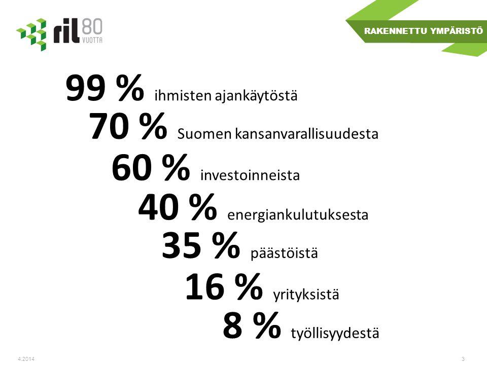 99 % ihmisten ajankäytöstä 70 % Suomen kansanvarallisuudesta 60 % investoinneista 40 % energiankulutuksesta 35 % päästöistä 16 % yrityksistä 8 % työllisyydestä RAKENNETTU YMPÄRISTÖ 34.2014