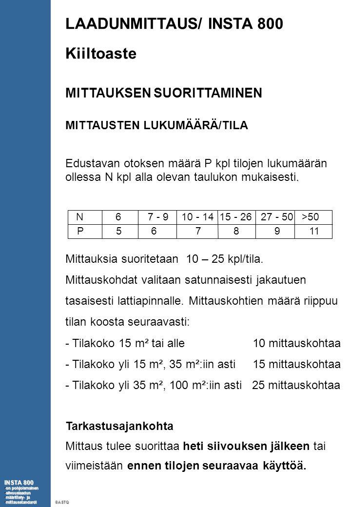 LAADUNMITTAUS/ INSTA 800 Kiiltoaste MITTAUKSEN SUORITTAMINEN MITTAUSTEN LUKUMÄÄRÄ/TILA Edustavan otoksen määrä P kpl tilojen lukumäärän.
