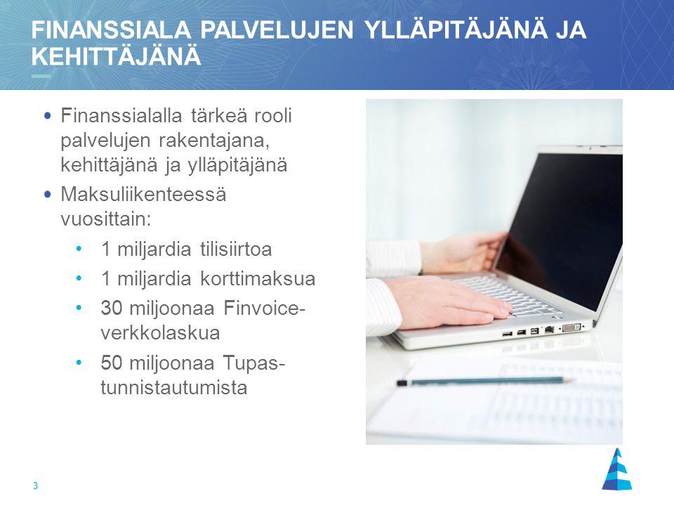 3 Finanssialalla tärkeä rooli palvelujen rakentajana, kehittäjänä ja ylläpitäjänä Maksuliikenteessä vuosittain: •1 miljardia tilisiirtoa •1 miljardia korttimaksua •30 miljoonaa Finvoice- verkkolaskua •50 miljoonaa Tupas- tunnistautumista FINANSSIALA PALVELUJEN YLLÄPITÄJÄNÄ JA KEHITTÄJÄNÄ