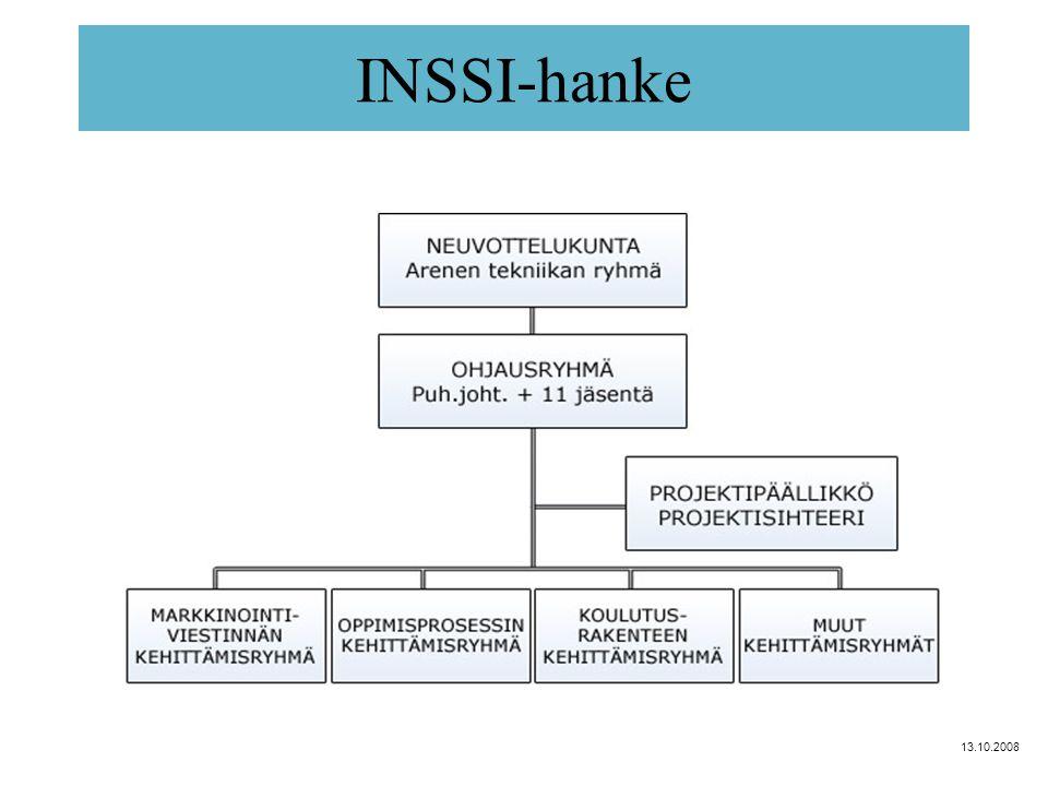 INSSI-hanke 13.10.2008