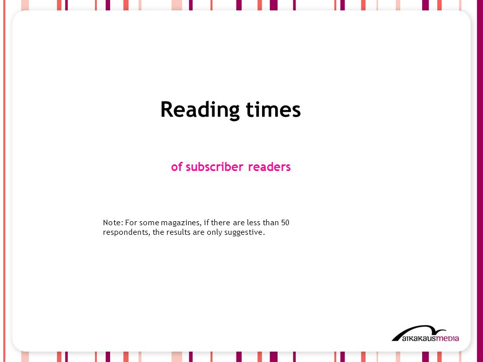 11 Reading times of subscriber readers Note: For some magazines, if there are less than 50 respondents, the results are only suggestive.