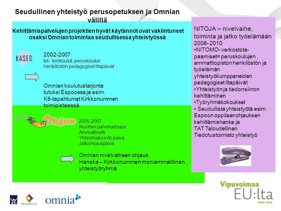 2002-2007 tet- leirikoulut- peruskoulun henkilöstön pedagogiset iltapäivät Omnian koulutustarjonta tutuksi Espoossa ja esim.