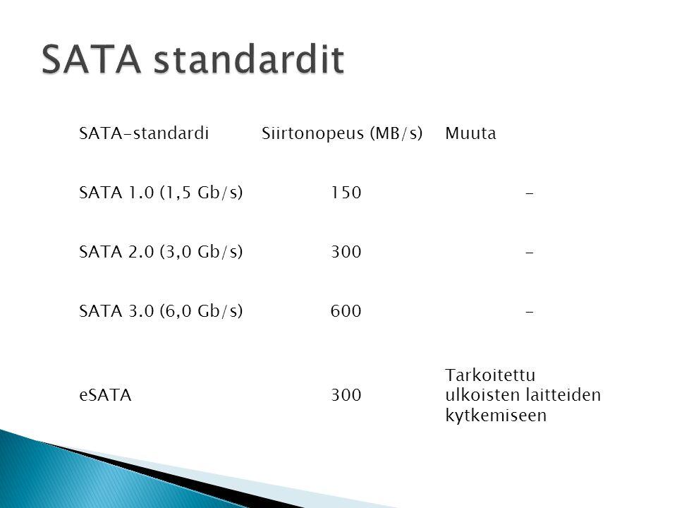SATA-standardiSiirtonopeus (MB/s)Muuta SATA 1.0 (1,5 Gb/s)150- SATA 2.0 (3,0 Gb/s)300- SATA 3.0 (6,0 Gb/s)600- eSATA300 Tarkoitettu ulkoisten laitteiden kytkemiseen
