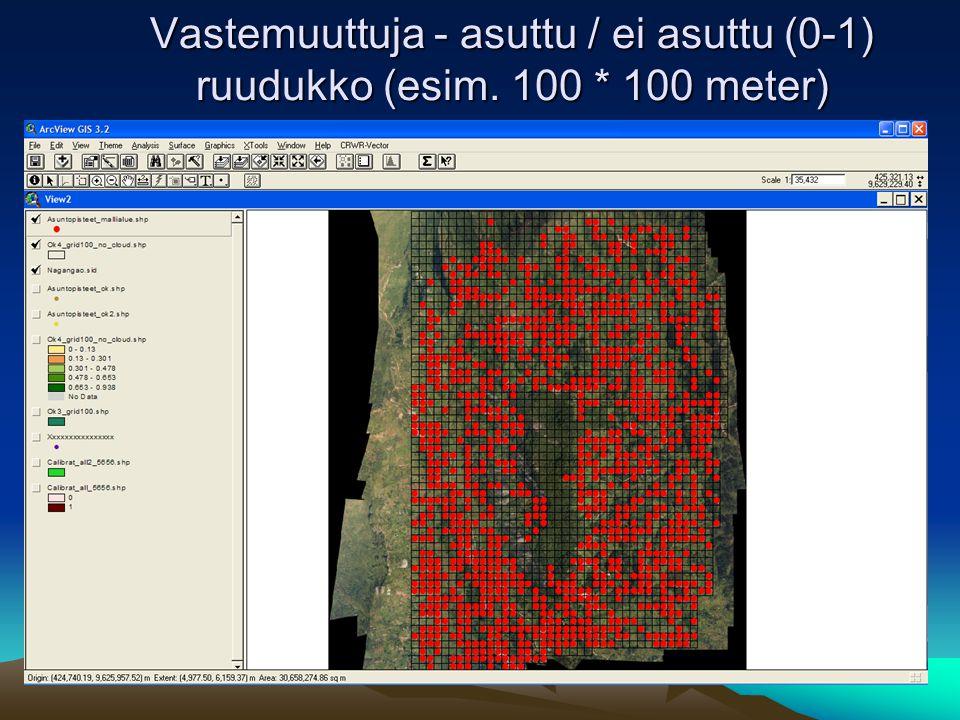 Vastemuuttuja - asuttu / ei asuttu (0-1) ruudukko (esim. 100 * 100 meter)