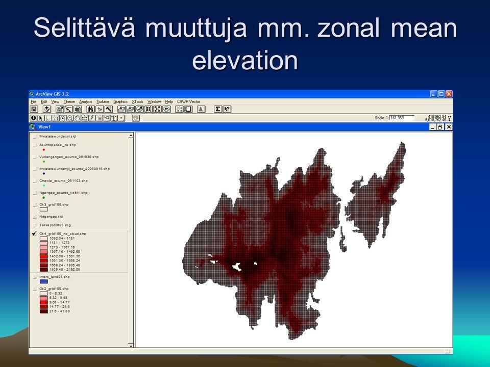 Selittävä muuttuja mm. zonal mean elevation
