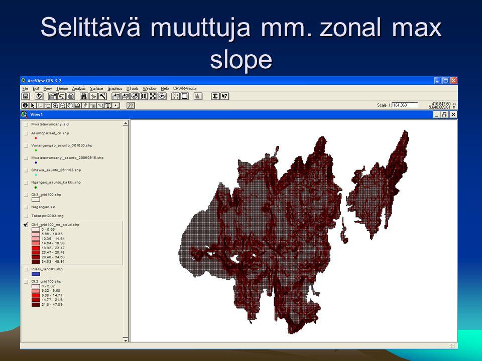 Selittävä muuttuja mm. zonal max slope