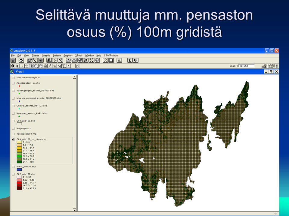 Selittävä muuttuja mm. pensaston osuus (%) 100m gridistä