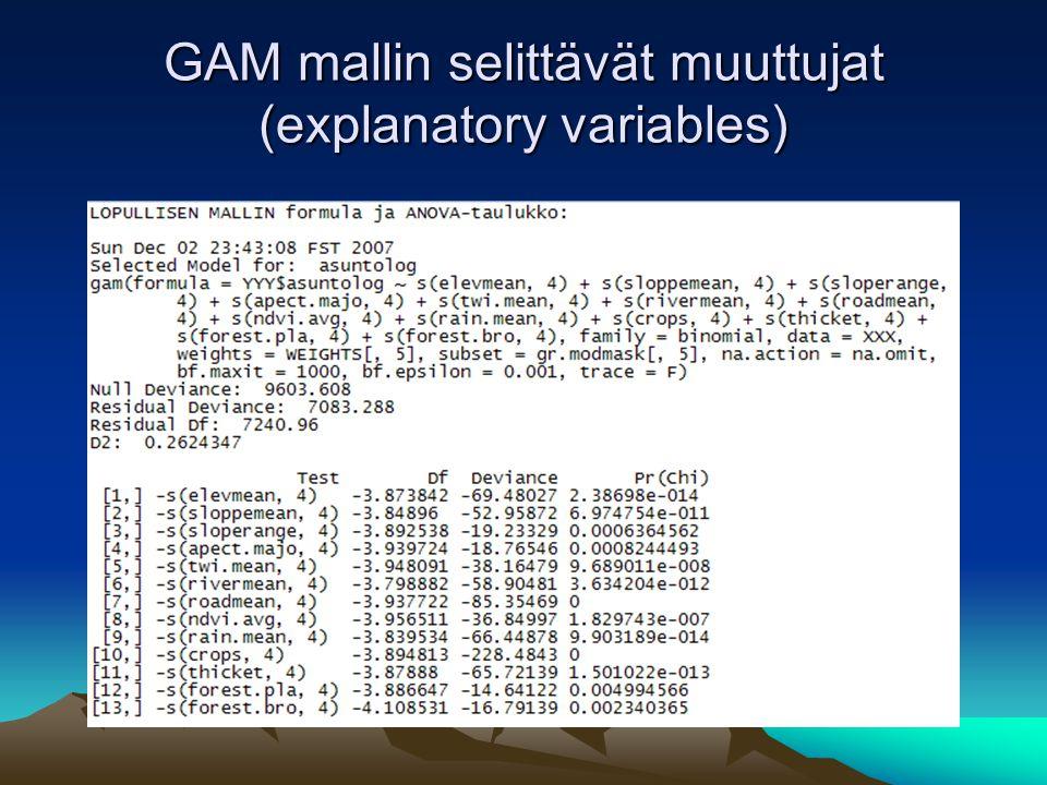 GAM mallin selittävät muuttujat (explanatory variables)