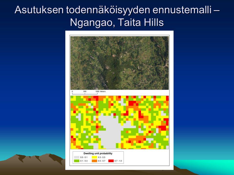 Asutuksen todennäköisyyden ennustemalli – Ngangao, Taita Hills