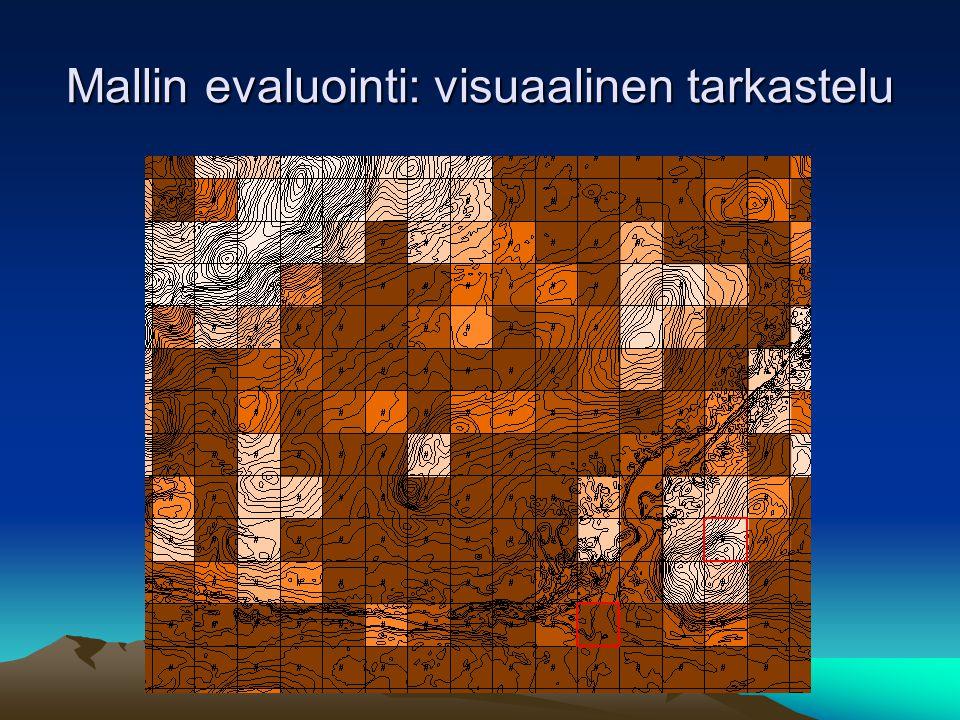 Mallin evaluointi: visuaalinen tarkastelu
