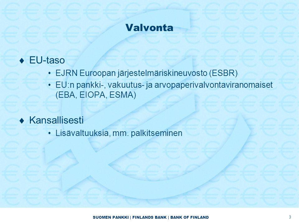 SUOMEN PANKKI | FINLANDS BANK | BANK OF FINLAND Valvonta  EU-taso •EJRN Euroopan järjestelmäriskineuvosto (ESBR) •EU:n pankki-, vakuutus- ja arvopaperivalvontaviranomaiset (EBA, EIOPA, ESMA)  Kansallisesti •Lisävaltuuksia, mm.