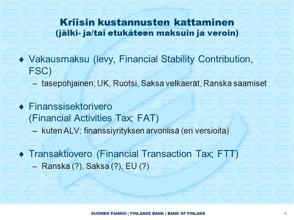 SUOMEN PANKKI | FINLANDS BANK | BANK OF FINLAND Kriisin kustannusten kattaminen (jälki- ja/tai etukäteen maksuin ja veroin)  Vakausmaksu (levy, Financial Stability Contribution, FSC) –tasepohjainen; UK, Ruotsi, Saksa velkaerät, Ranska saamiset  Finanssisektorivero (Financial Activities Tax; FAT) –kuten ALV; finanssiyrityksen arvonlisä (eri versioita)  Transaktiovero (Financial Transaction Tax; FTT) –Ranska ( ), Saksa ( ), EU ( ) 4