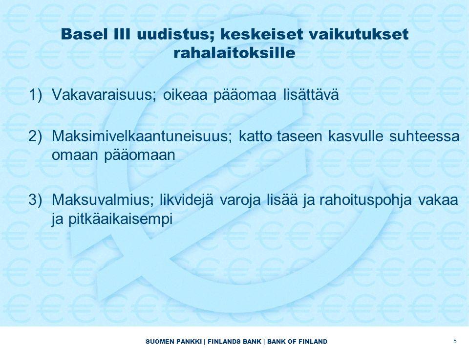 SUOMEN PANKKI | FINLANDS BANK | BANK OF FINLAND Basel III uudistus; keskeiset vaikutukset rahalaitoksille 1)Vakavaraisuus; oikeaa pääomaa lisättävä 2)Maksimivelkaantuneisuus; katto taseen kasvulle suhteessa omaan pääomaan 3)Maksuvalmius; likvidejä varoja lisää ja rahoituspohja vakaa ja pitkäaikaisempi 5