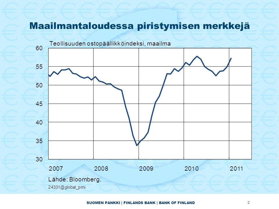 SUOMEN PANKKI | FINLANDS BANK | BANK OF FINLAND Maailmantaloudessa piristymisen merkkejä 2