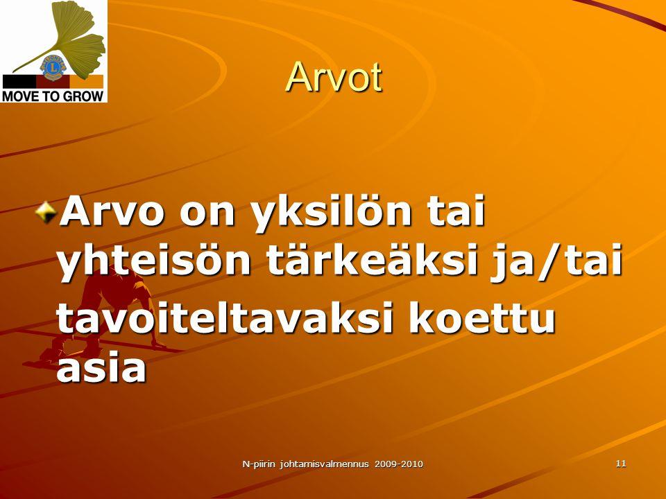 N-piirin johtamisvalmennus 2009-2010 11 Arvot Arvo on yksilön tai yhteisön tärkeäksi ja/tai tavoiteltavaksi koettu asia