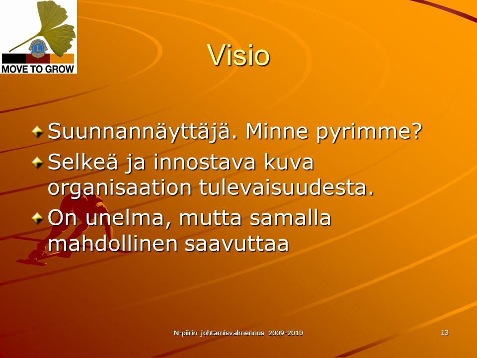 N-piirin johtamisvalmennus 2009-2010 13 Visio Suunnannäyttäjä.