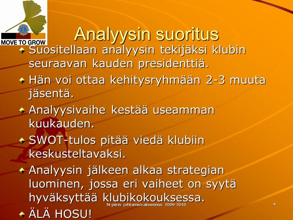 N-piirin johtamisvalmennus 2009-2010 4 Analyysin suoritus Suositellaan analyysin tekijäksi klubin seuraavan kauden presidenttiä.