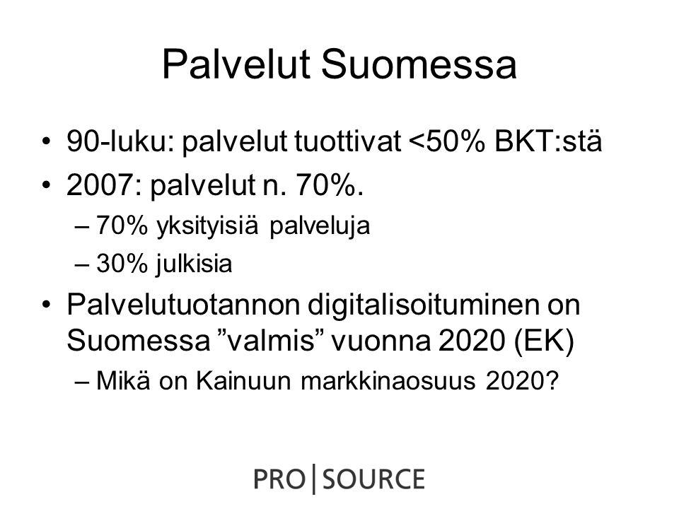 Palvelut Suomessa •90-luku: palvelut tuottivat <50% BKT:stä •2007: palvelut n.