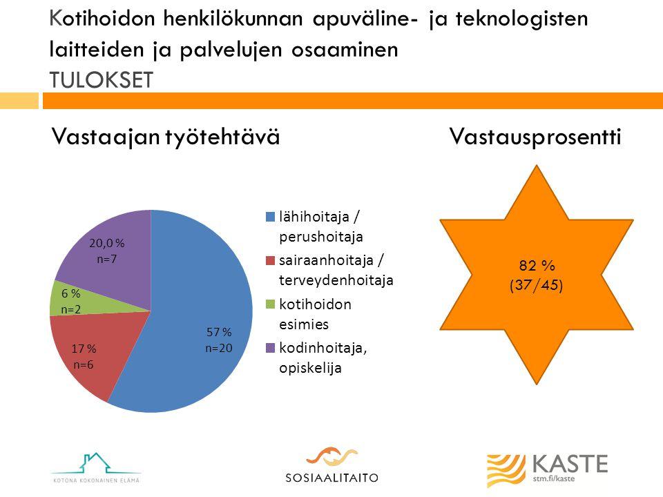 Kotihoidon henkilökunnan apuväline- ja teknologisten laitteiden ja palvelujen osaaminen TULOKSET Vastaajan työtehtäväVastausprosentti 82 % (37/45)