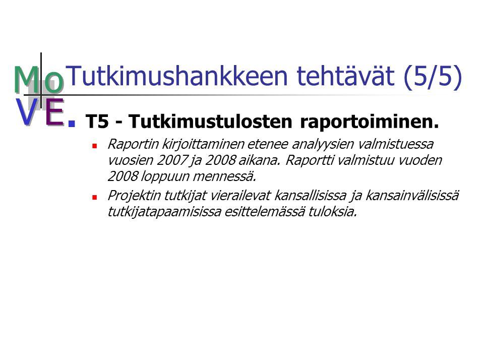 M M o o V V E E Tutkimushankkeen tehtävät (5/5) T5 - Tutkimustulosten raportoiminen.