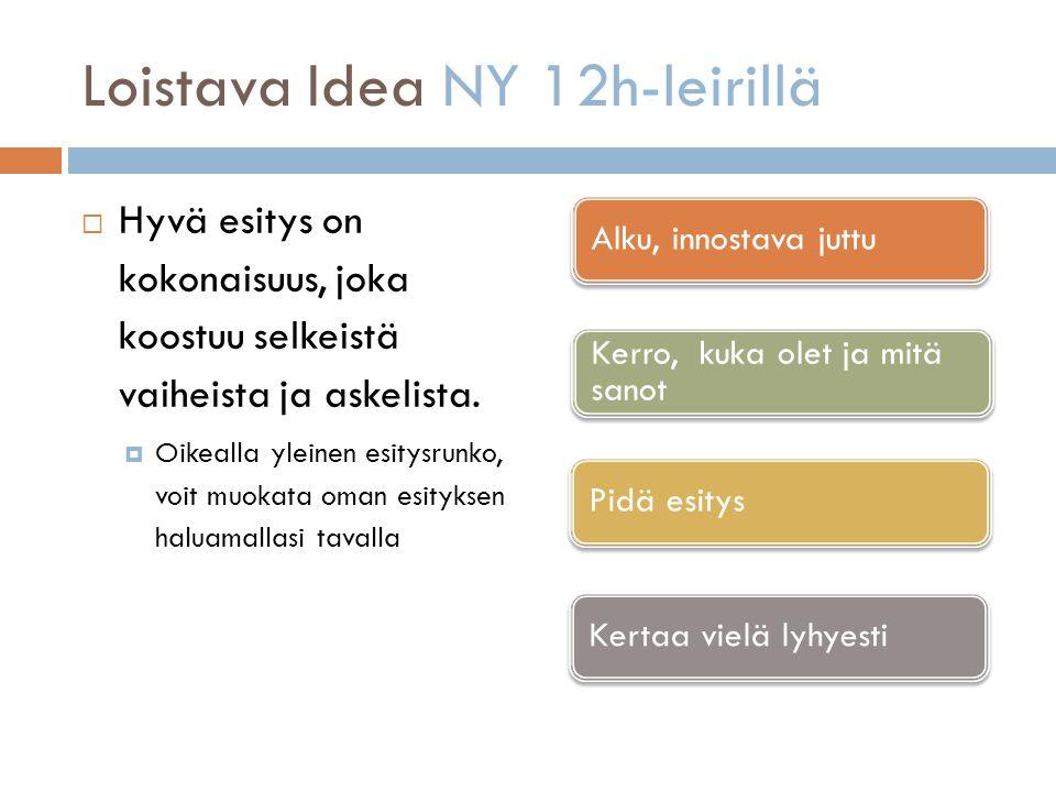 Loistava Idea NY 12h-leirillä  Hyvä esitys on kokonaisuus, joka koostuu selkeistä vaiheista ja askelista.