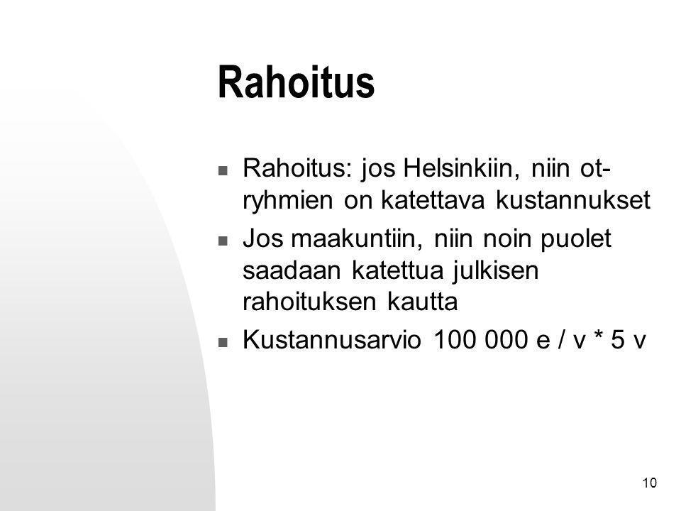 10 Rahoitus Rahoitus: jos Helsinkiin, niin ot- ryhmien on katettava kustannukset Jos maakuntiin, niin noin puolet saadaan katettua julkisen rahoituksen kautta Kustannusarvio 100 000 e / v * 5 v