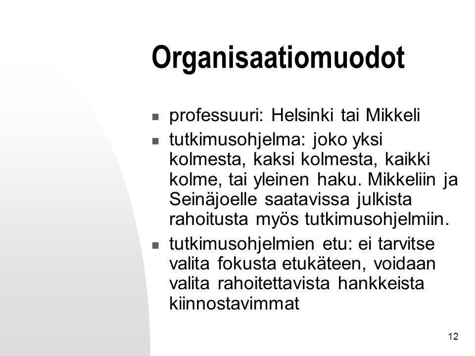 12 Organisaatiomuodot professuuri: Helsinki tai Mikkeli tutkimusohjelma: joko yksi kolmesta, kaksi kolmesta, kaikki kolme, tai yleinen haku.