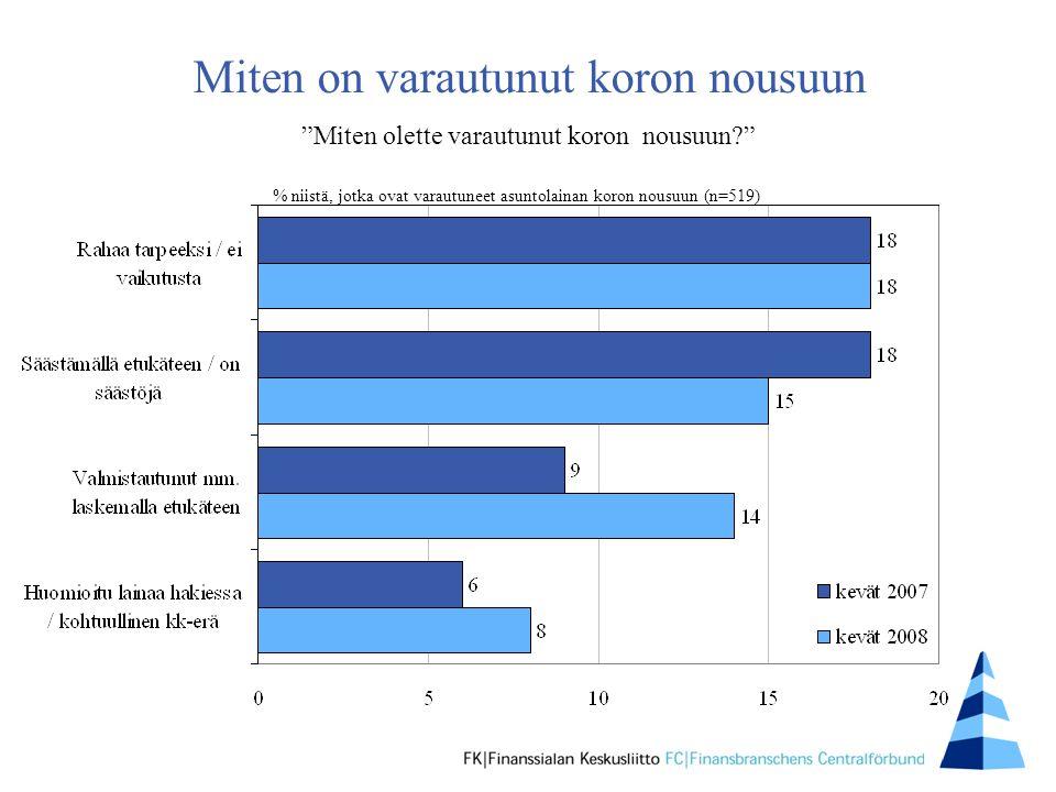 Miten on varautunut koron nousuun % niistä, jotka ovat varautuneet asuntolainan koron nousuun (n=519) Miten olette varautunut koron nousuun