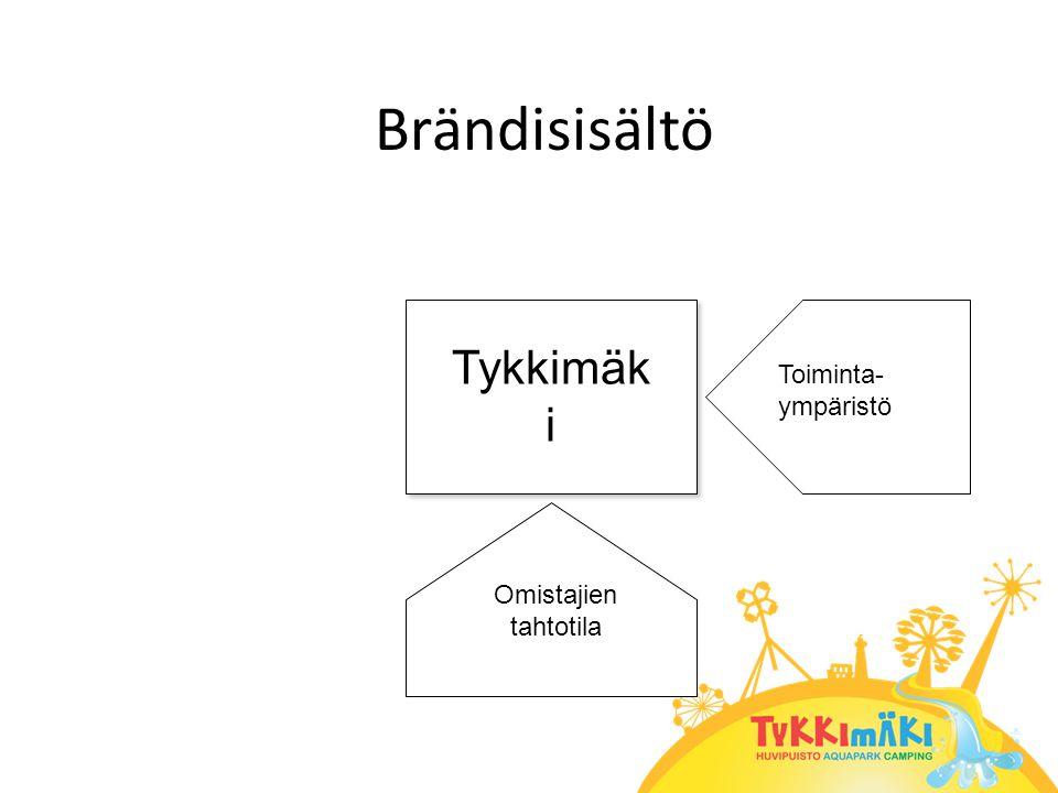Brändisisältö Tykkimäk i Toiminta- ympäristö Omistajien tahtotila