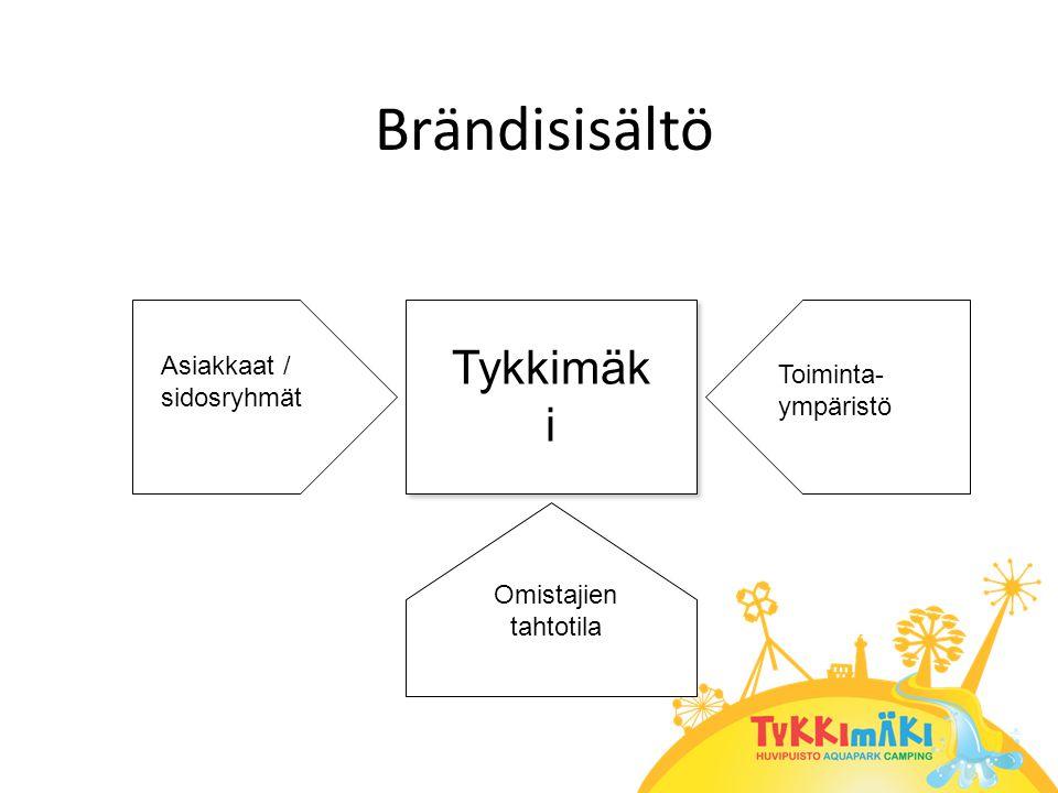 Brändisisältö Tykkimäk i Toiminta- ympäristö Asiakkaat / sidosryhmät Omistajien tahtotila
