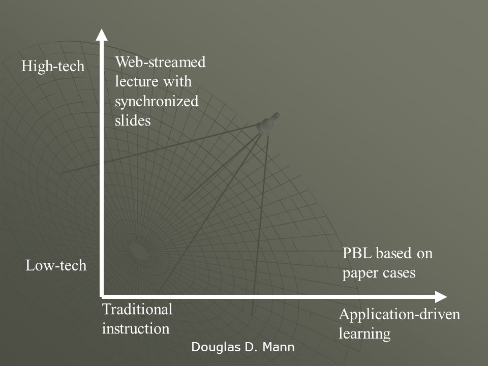 High-tech Low-tech Traditional instruction Application-driven learning Web-streamed lecture with synchronized slides PBL based on paper cases Douglas D.