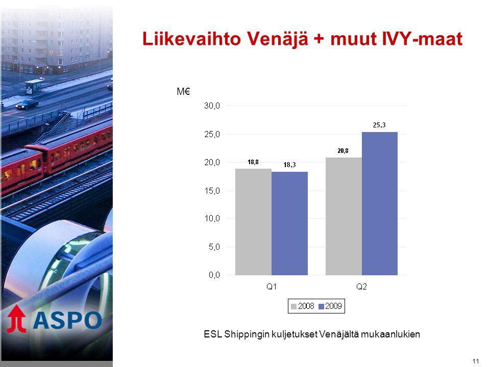 11 Liikevaihto Venäjä + muut IVY-maat M€ ESL Shippingin kuljetukset Venäjältä mukaanlukien
