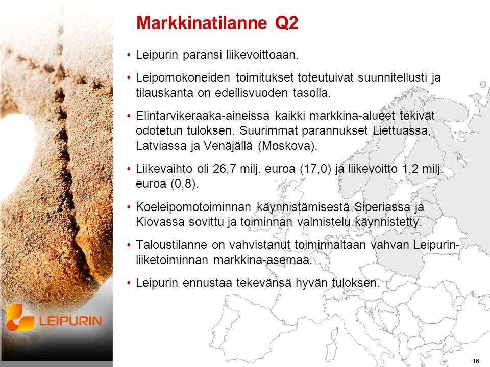 16 Markkinatilanne Q2 •Leipurin paransi liikevoittoaan.