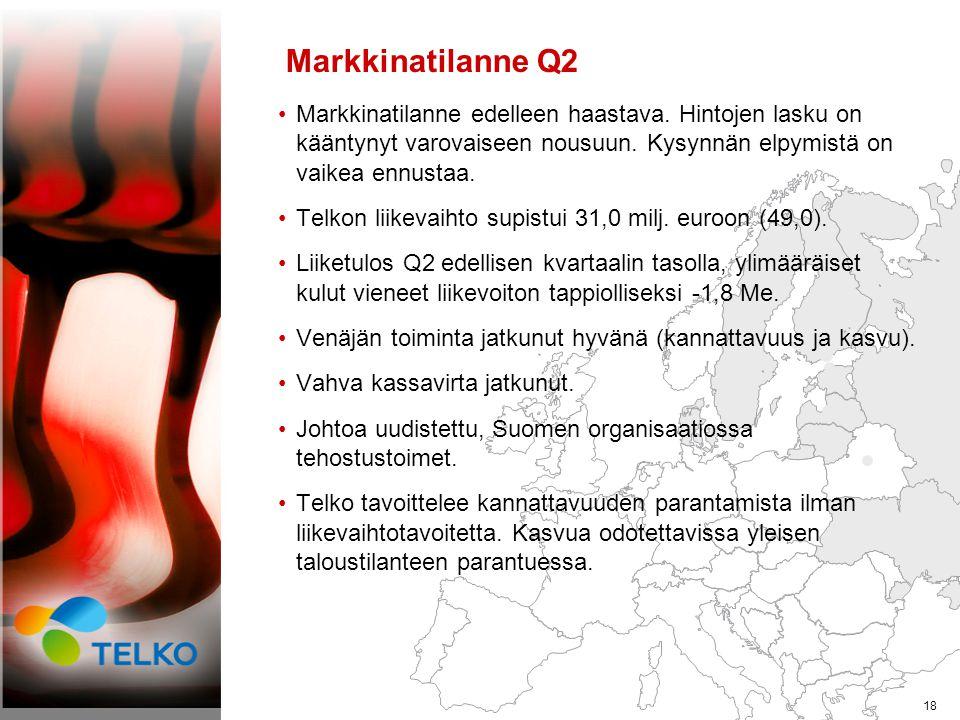 18 Markkinatilanne Q2 •Markkinatilanne edelleen haastava.