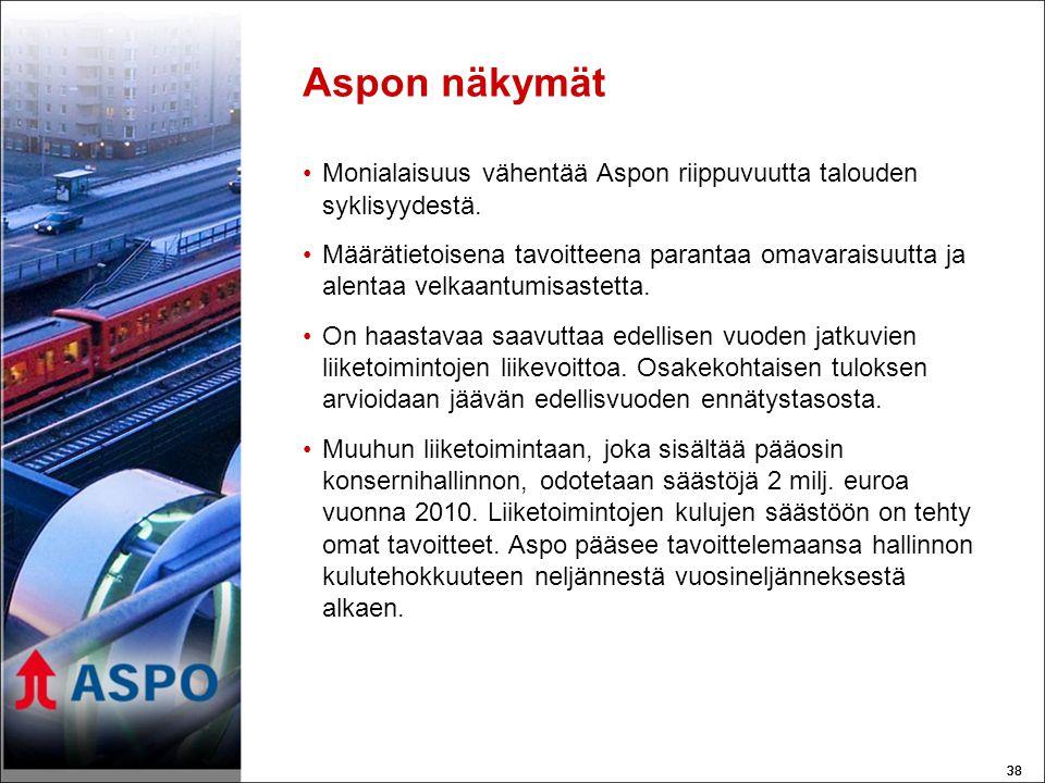 38 Aspon näkymät •Monialaisuus vähentää Aspon riippuvuutta talouden syklisyydestä.