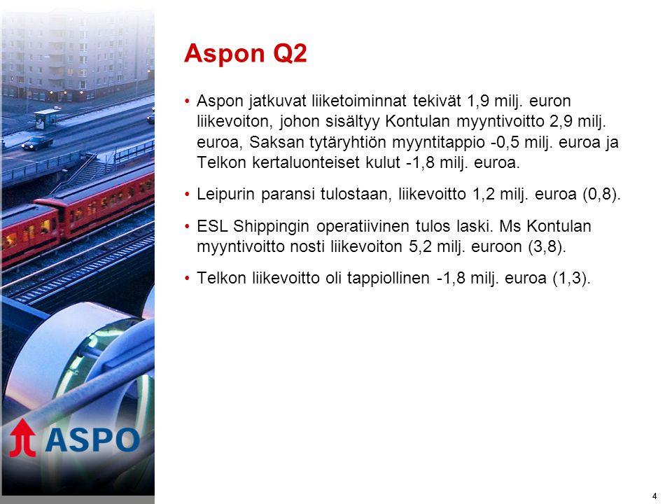 44 Aspon Q2 •Aspon jatkuvat liiketoiminnat tekivät 1,9 milj.