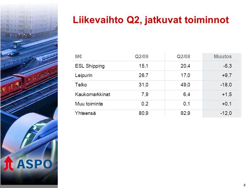 8 Liikevaihto Q2, jatkuvat toiminnot M€Q2/09Q2/08 Muutos ESL Shipping15,120,4-5,3 Leipurin26,717,0+9,7 Telko31,049,0-18,0 Kaukomarkkinat7,96,4+1,5 Muu toiminta0,20,1+0,1 Yhteensä80,992,9-12,0 8