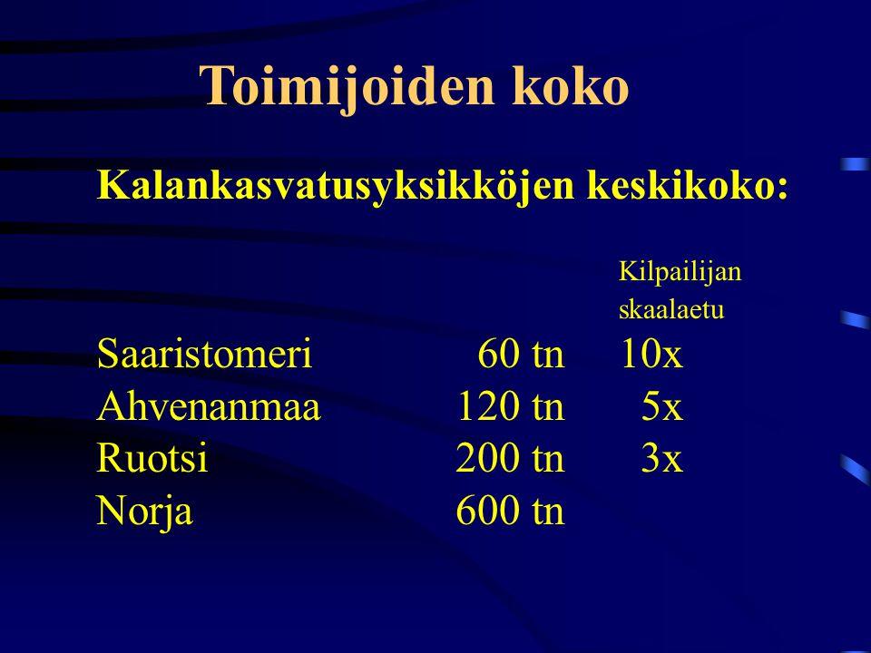 Toimijoiden koko Kalankasvatusyksikköjen keskikoko: Kilpailijan skaalaetu Saaristomeri 60 tn10x Ahvenanmaa 120 tn 5x Ruotsi 200 tn 3x Norja 600 tn