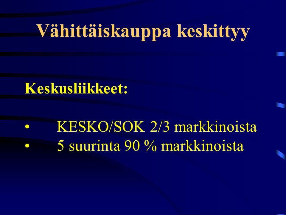 Vähittäiskauppa keskittyy Keskusliikkeet: • KESKO/SOK 2/3 markkinoista • 5 suurinta 90 % markkinoista
