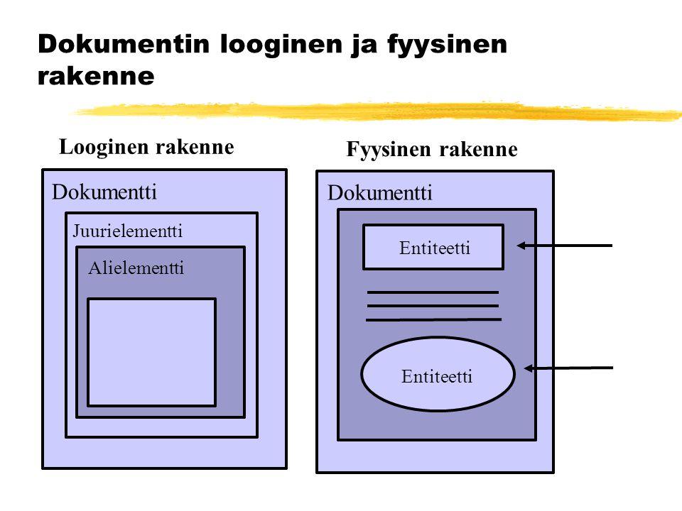 Dokumentin looginen ja fyysinen rakenne Looginen rakenne Fyysinen rakenne Dokumentti Entiteetti Juurielementti Alielementti