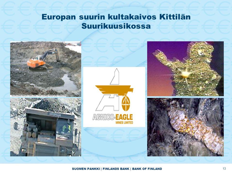 SUOMEN PANKKI | FINLANDS BANK | BANK OF FINLAND 13 Europan suurin kultakaivos Kittilän Suurikuusikossa