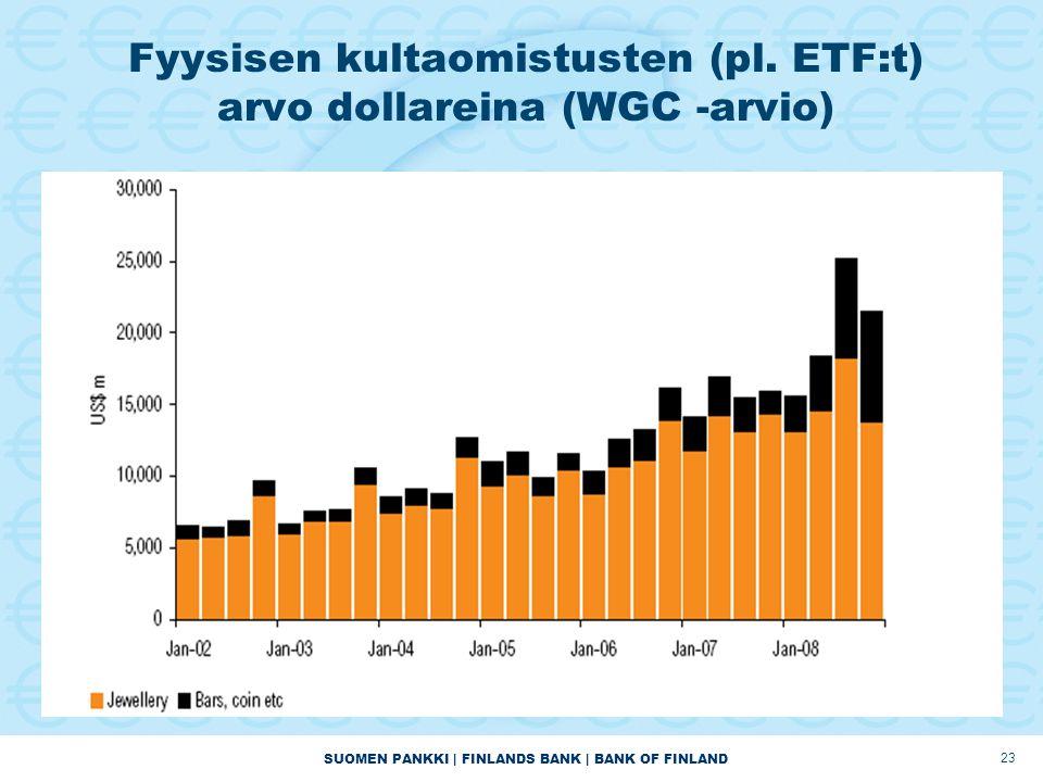 SUOMEN PANKKI | FINLANDS BANK | BANK OF FINLAND 23 Fyysisen kultaomistusten (pl.
