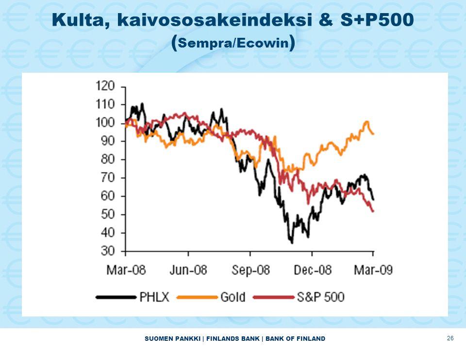 SUOMEN PANKKI | FINLANDS BANK | BANK OF FINLAND 26 Kulta, kaivososakeindeksi & S+P500 ( Sempra/Ecowin )