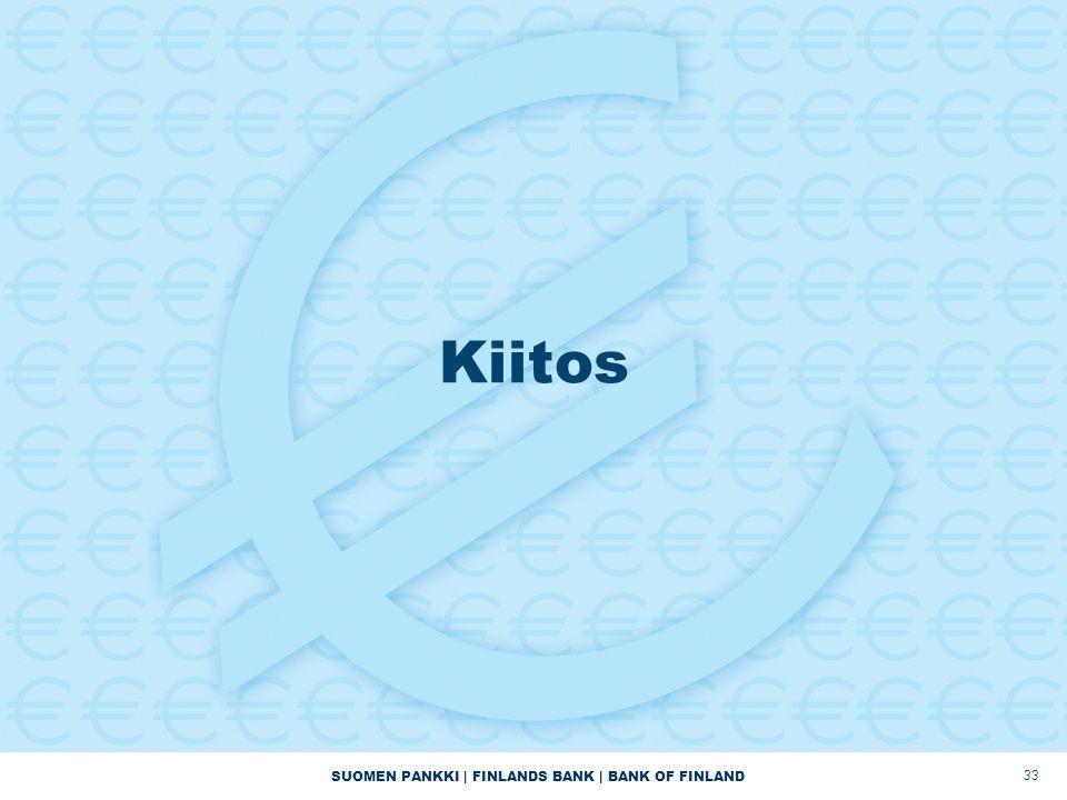 SUOMEN PANKKI | FINLANDS BANK | BANK OF FINLAND Kiitos 33