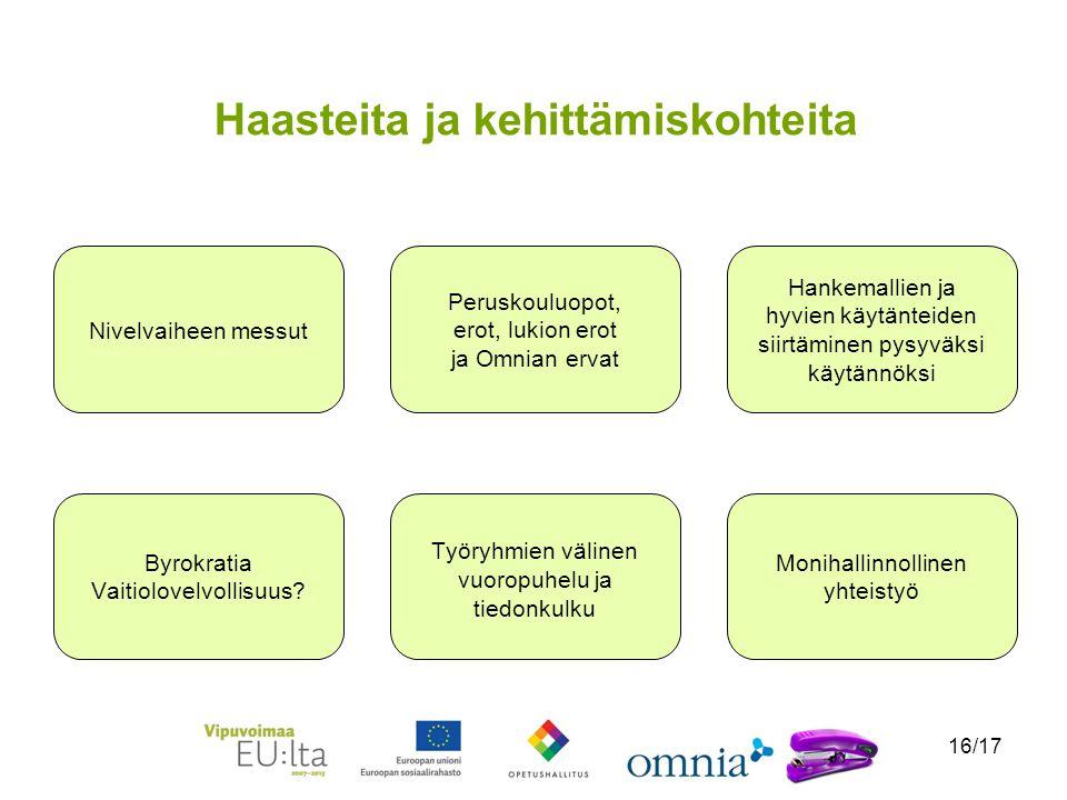 16/17 Haasteita ja kehittämiskohteita Nivelvaiheen messut Byrokratia Vaitiolovelvollisuus.