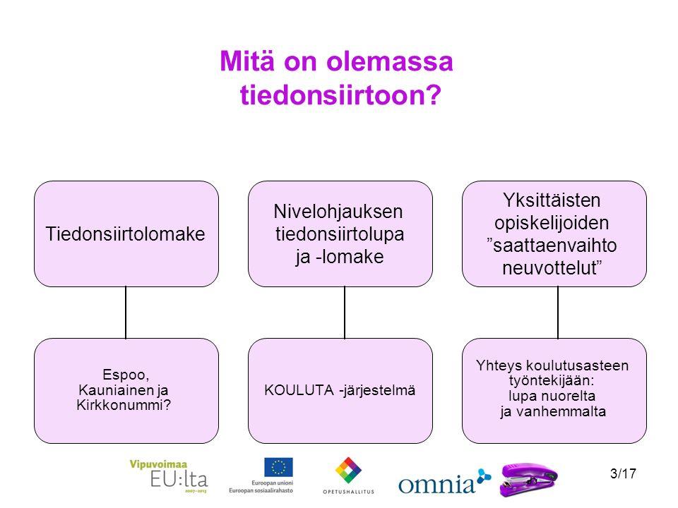 3/17 Mitä on olemassa tiedonsiirtoon. Tiedonsiirtolomake Espoo, Kauniainen ja Kirkkonummi.